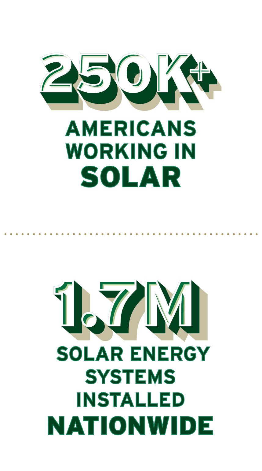 250K Americans working in solar; 1.7M solar energy systems installed nationwide